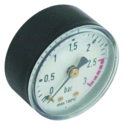 Termometri,manometri